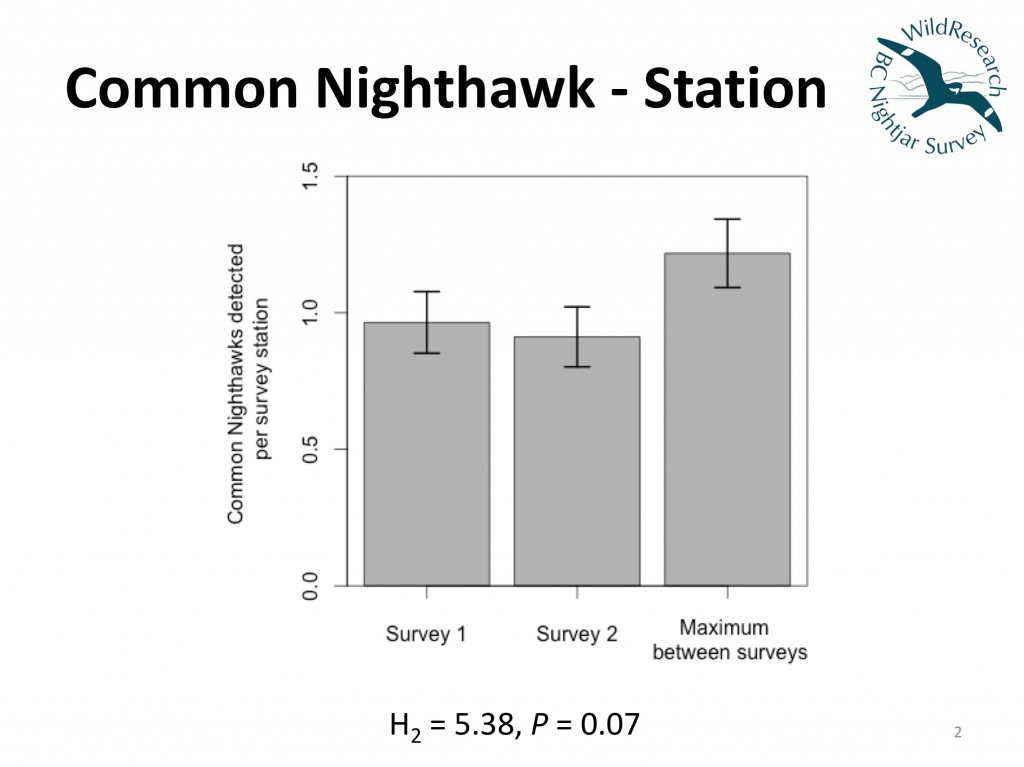 BC Nightjar Survey 2015 slides2